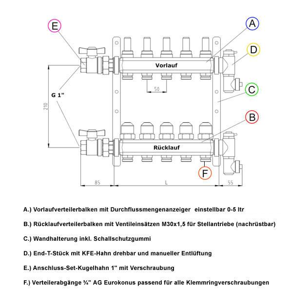 Heizungdirekt24 Edelstahl Fussbodenheizkreisverteiler 7 Fach